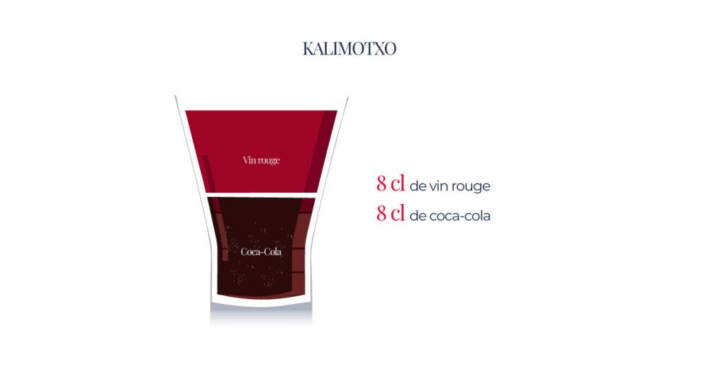Le kalimotxo ou Calimotcho moitié vin rouge, moitié coca