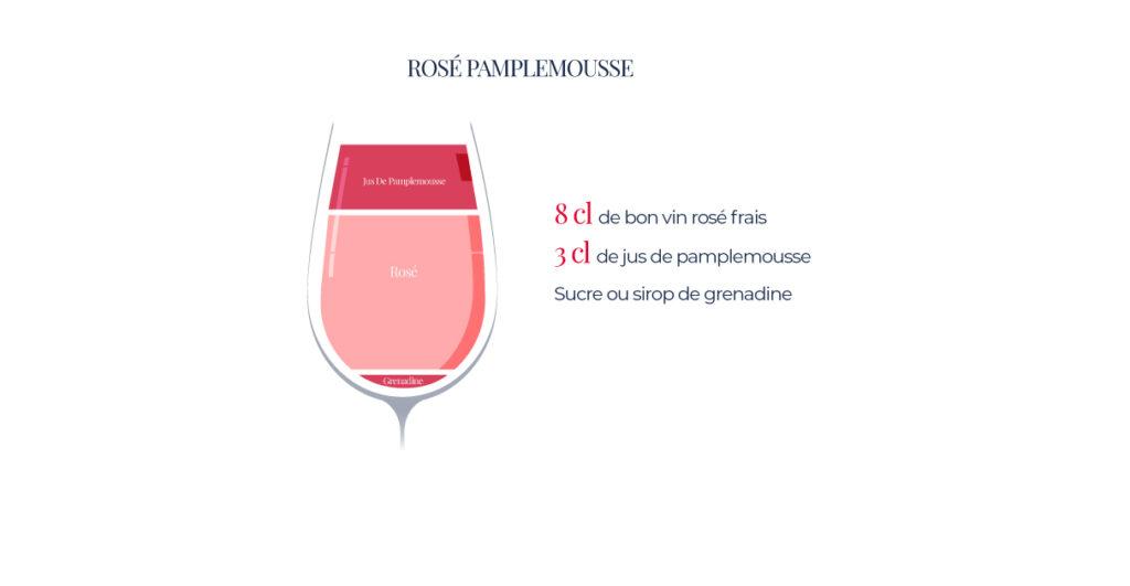 Le célèbre rosé pamplemousse, fait maison